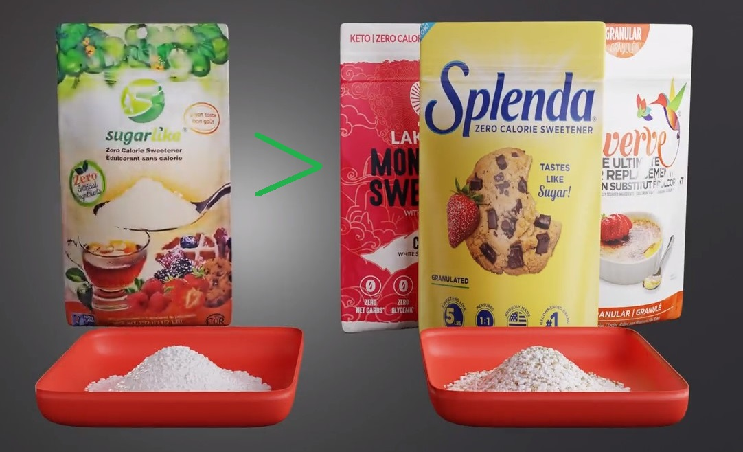What Makes SugarLike the Best Sweetener On The Market